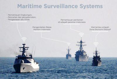 Sistem Terpadu Pengawasan Kemaritiman Indonesia